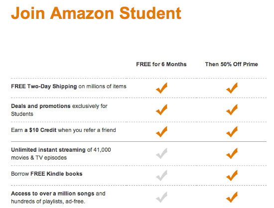 amazon-student-benefits-chart